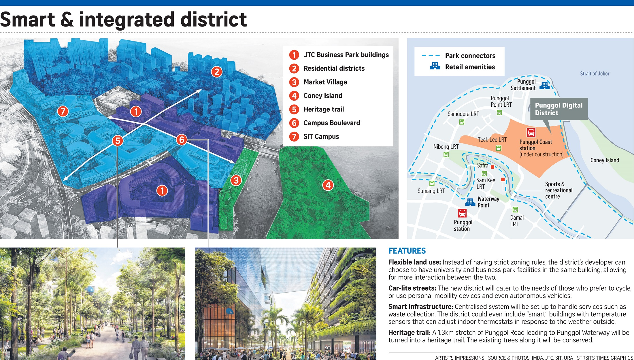 sengkang-grandresidences-gains-from-punggol-digital-district-housing-demands